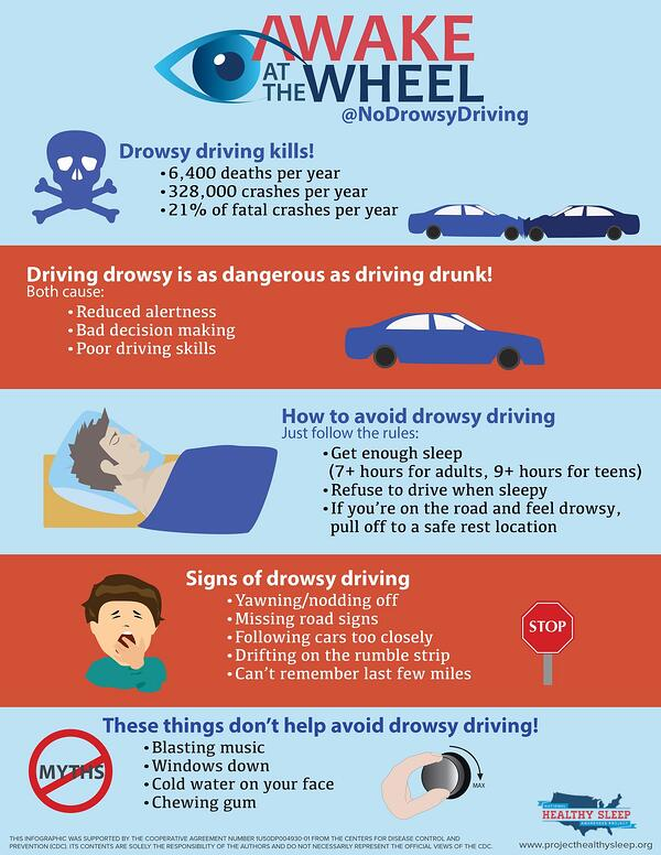 consequences of drowsy driving