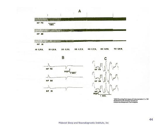 signal-processing-and-filters-for-reg-review-ms-ni-44-728.jpg