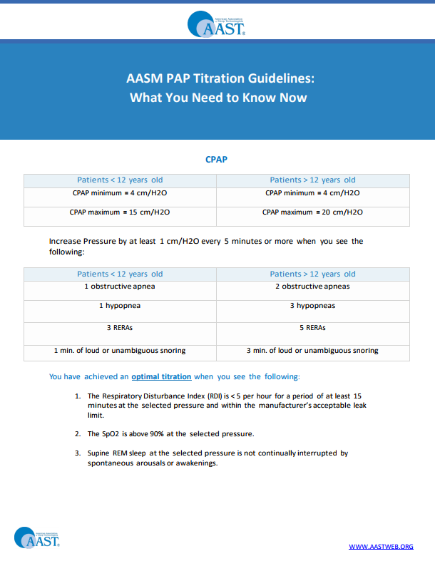PAP Titration Guide